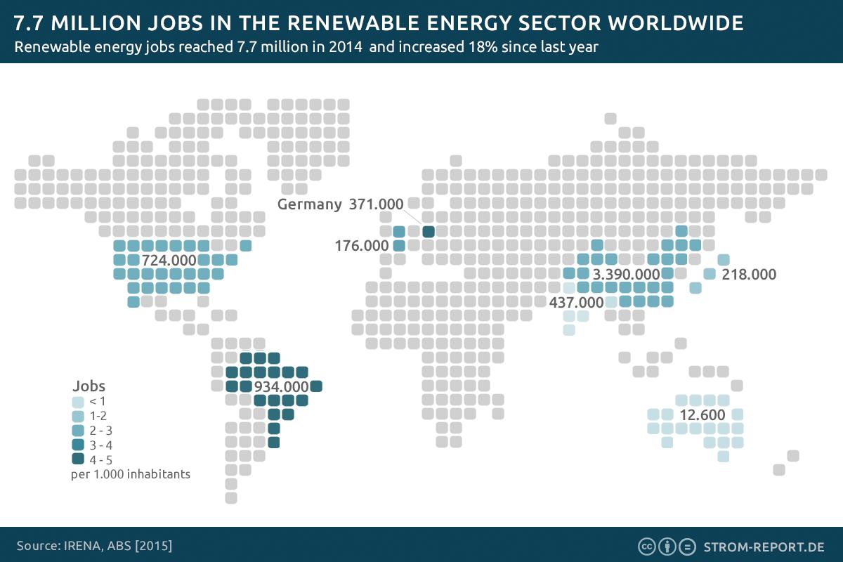 renewable energy jobs worldwide, map and statistics