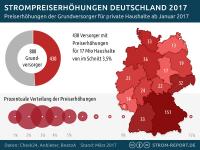 Strom Preiserhöhung 2017