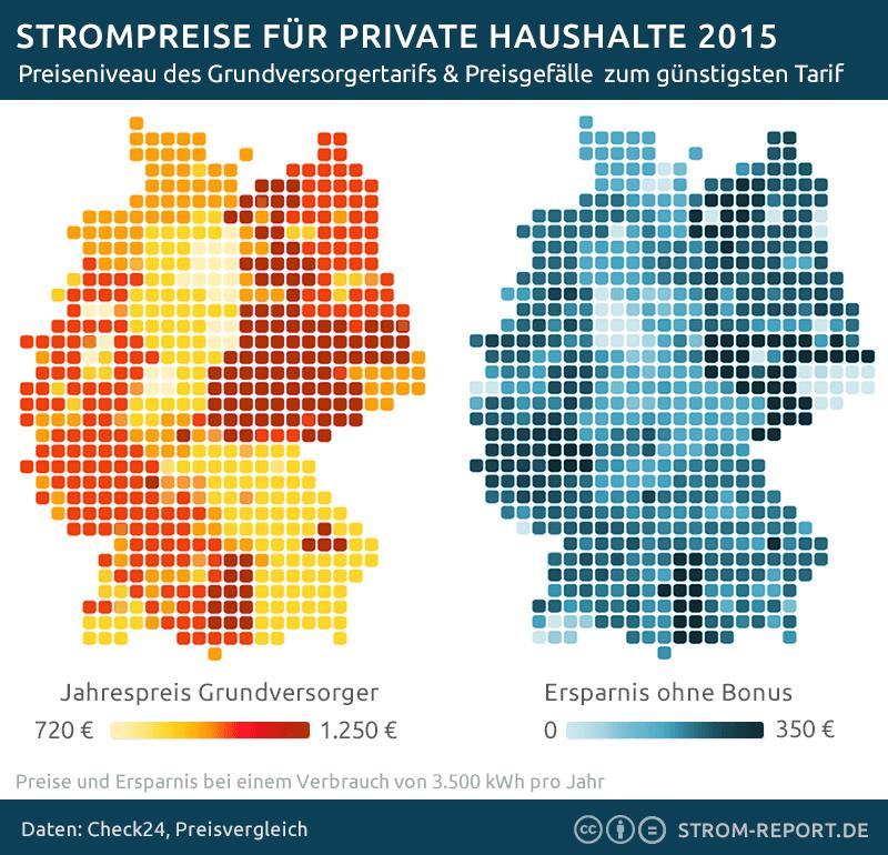 Strompreisvergleich Deutschland, Tarif der Grundversorger Stromatlas